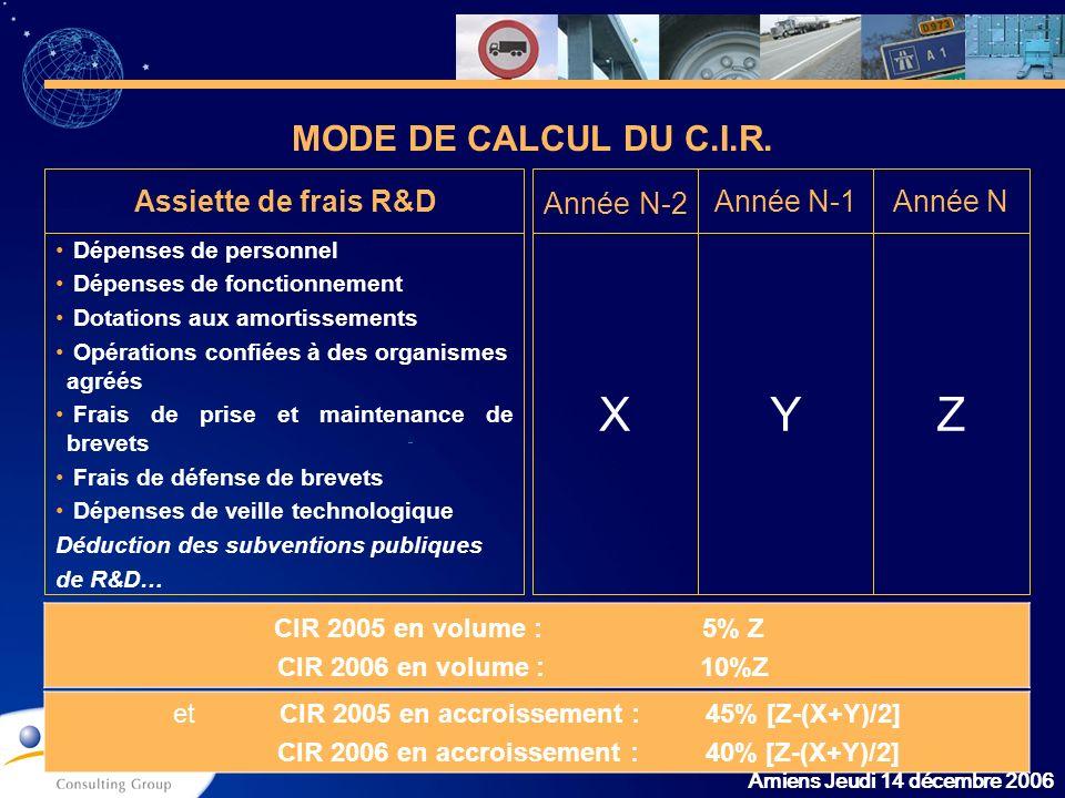 CIR 2006 en accroissement : 40% [Z-(X+Y)/2]